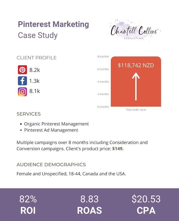 Case study Pinterest Marketing
